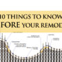 10 Things to Know BEFORE Your Remodel