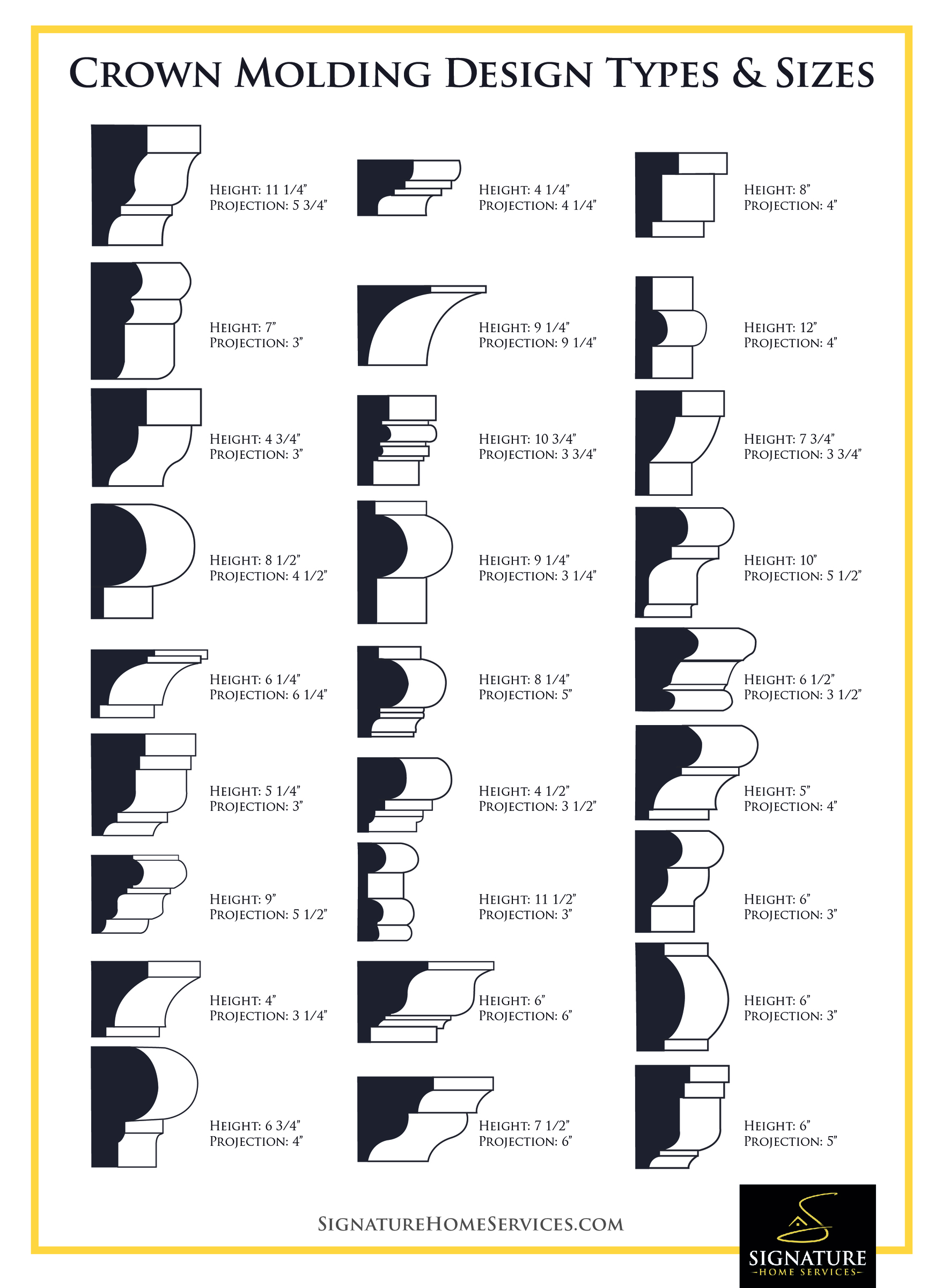 Types of trim and molding